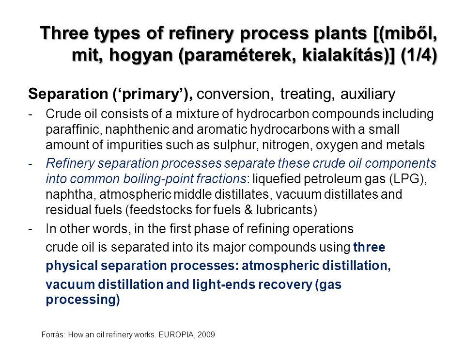 Three types of refinery process plants [(miből, mit, hogyan (paraméterek, kialakítás)] (1/4)